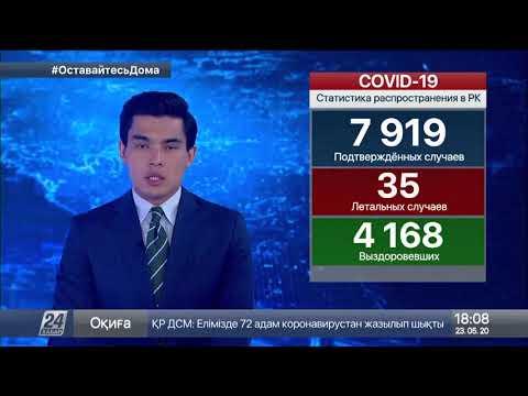Выпуск новостей 18:00