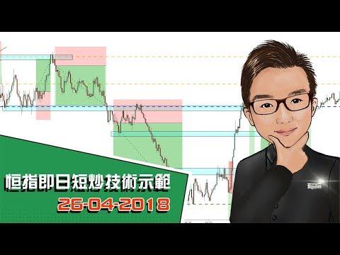 恒指即日短炒技術示範 26-04-2018 - SignalTom投資迷你大學
