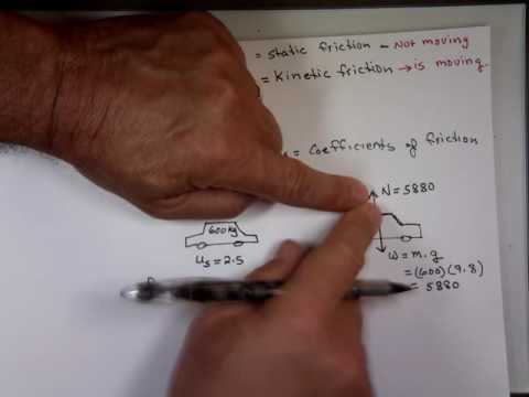Frictional Forces - Static/ Kinetic Friction