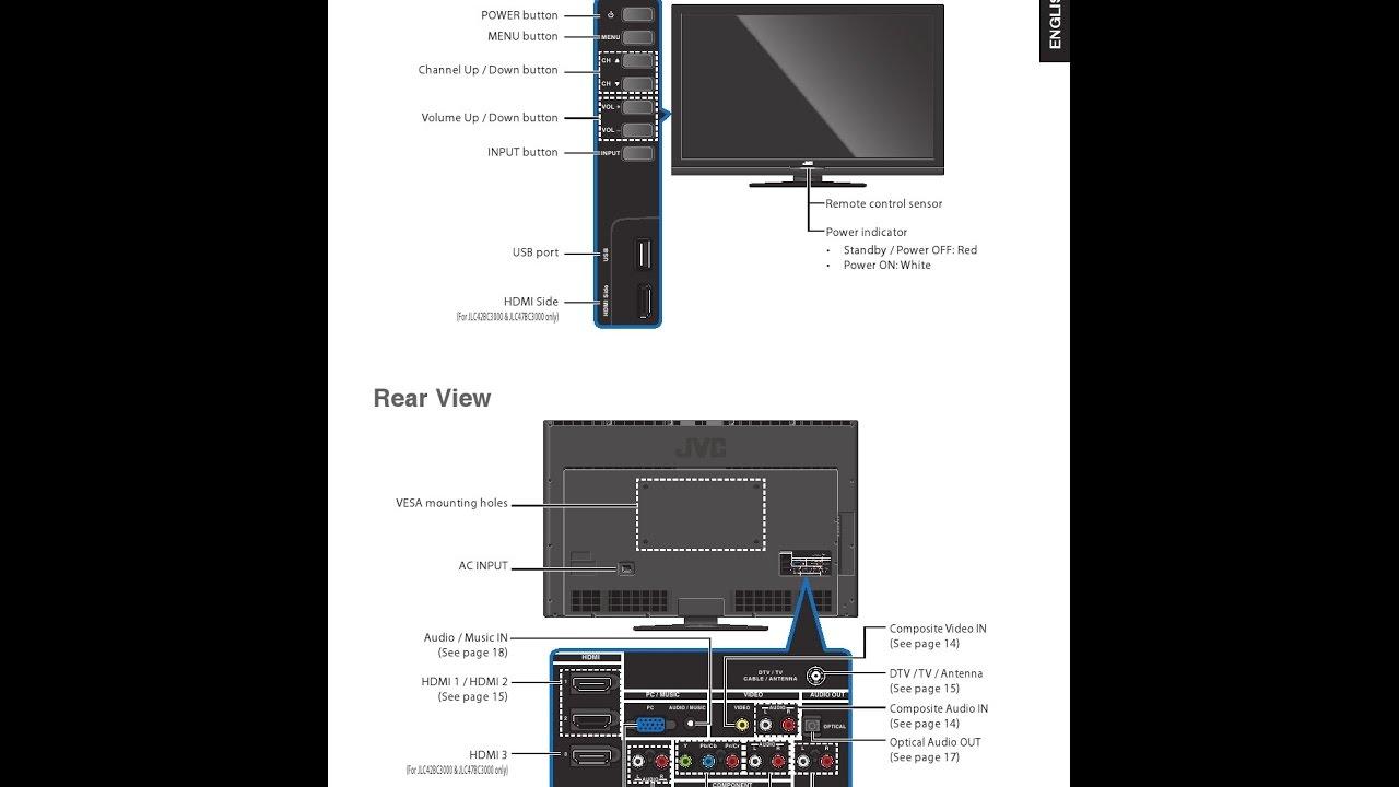 jvc black crystal 3000 series lcd tv service manual youtube rh youtube com jvc tv service manual pdf jvc crt tv service manual