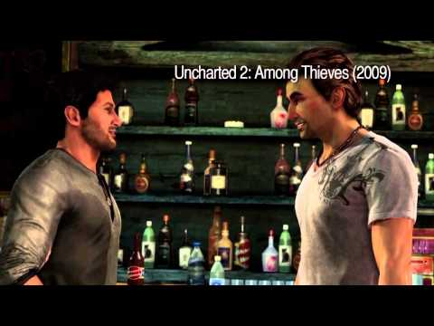 Naughty Dog's History Of Animation