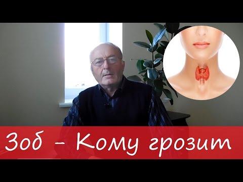 УЗИ щитовидной железы: норма