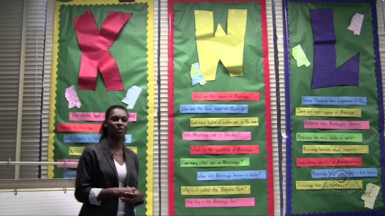 The KWL Chart: Building Knowledge with a Graphic Organizer (Virtual Tour) - YouTube