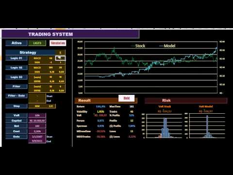 Financial Engineering and Trading System Prototype