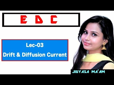 Lec 03 Drift Current and Diffusion Current