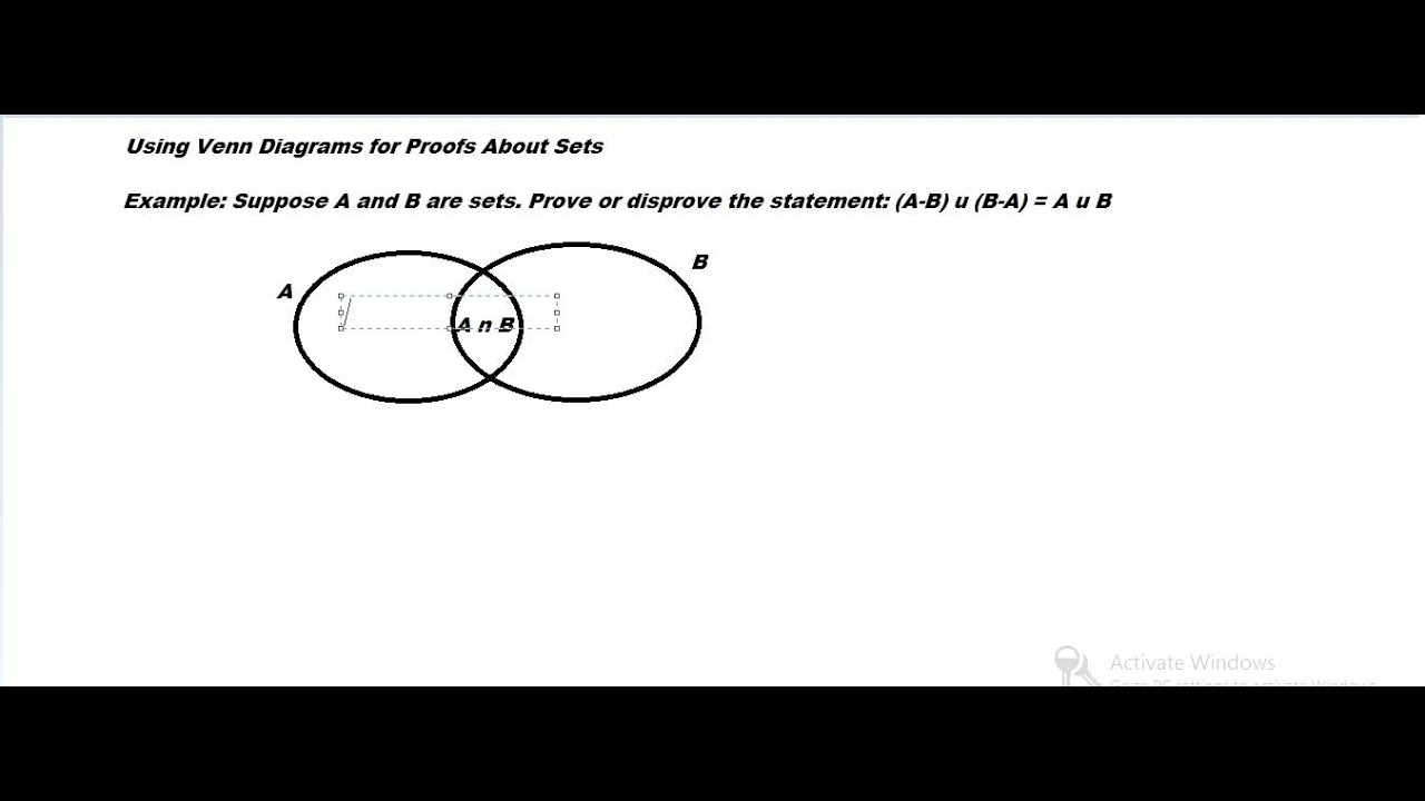 Using Venn Diagrams For Set Theory Proofs Youtube