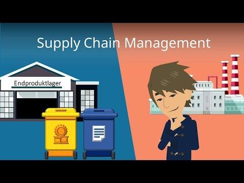Supply Chain Management Beispiel - einfach erklärt (deutsch)