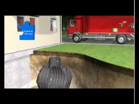 Como se instala un deposito de agua de lluvia y recogida - Agua de lluvia ...