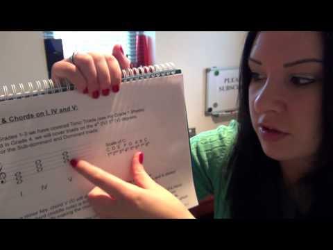 INTERMEDIATE THEORY | Grade 4 | ABRSM suitable