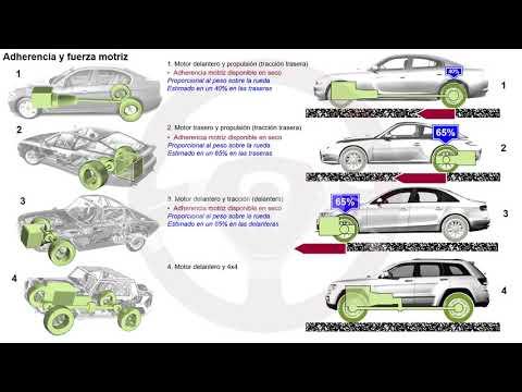 Pavimento deslizante, que es mejor ¿neumáticos de invierno, M+S o 4x4? (2/6)