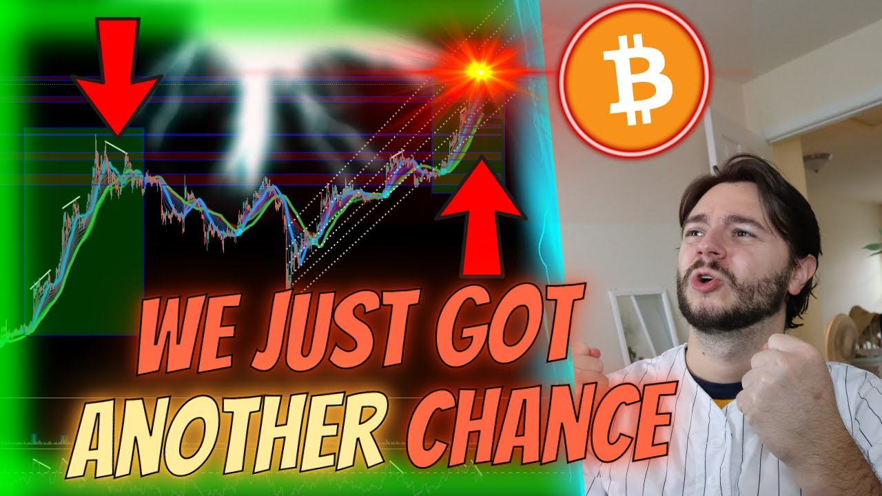 BITCOIN *BREAKS* IN LESS THAN 24 HOURS - WHAT HAPPENED LAST TIME BITCOIN DID THIS? OVER 600 DAYS AGO
