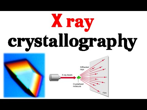 X ray crystallography basics explained - YouTube