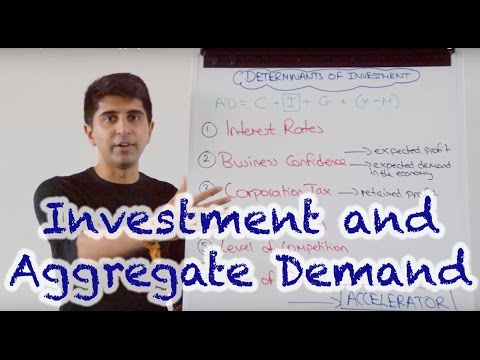 Y1/IB 21) Investment and Aggregate Demand
