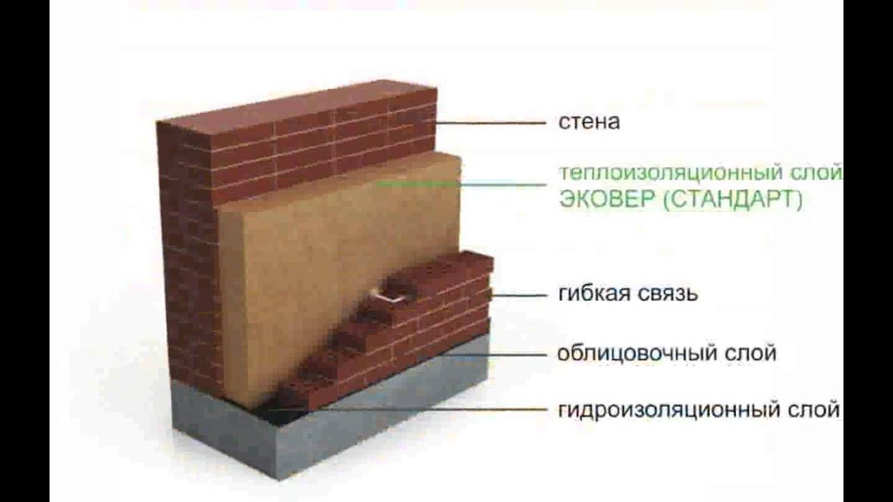 Проектирование строительство коттеджей и домов в екатеринбур.
