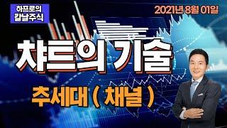 [차트의기술] 추세대_채널(channel)분석