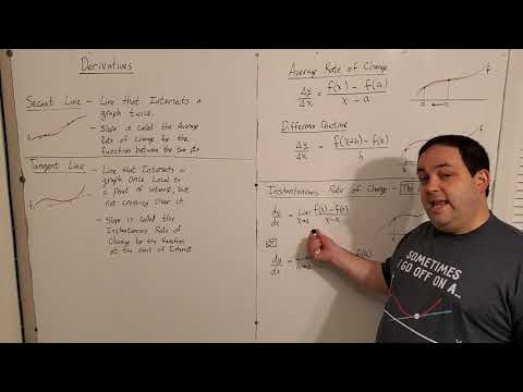 Calculus I -- Definition of Derivative