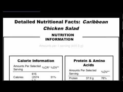 Nutrition Facts Label Calculator ERecipe