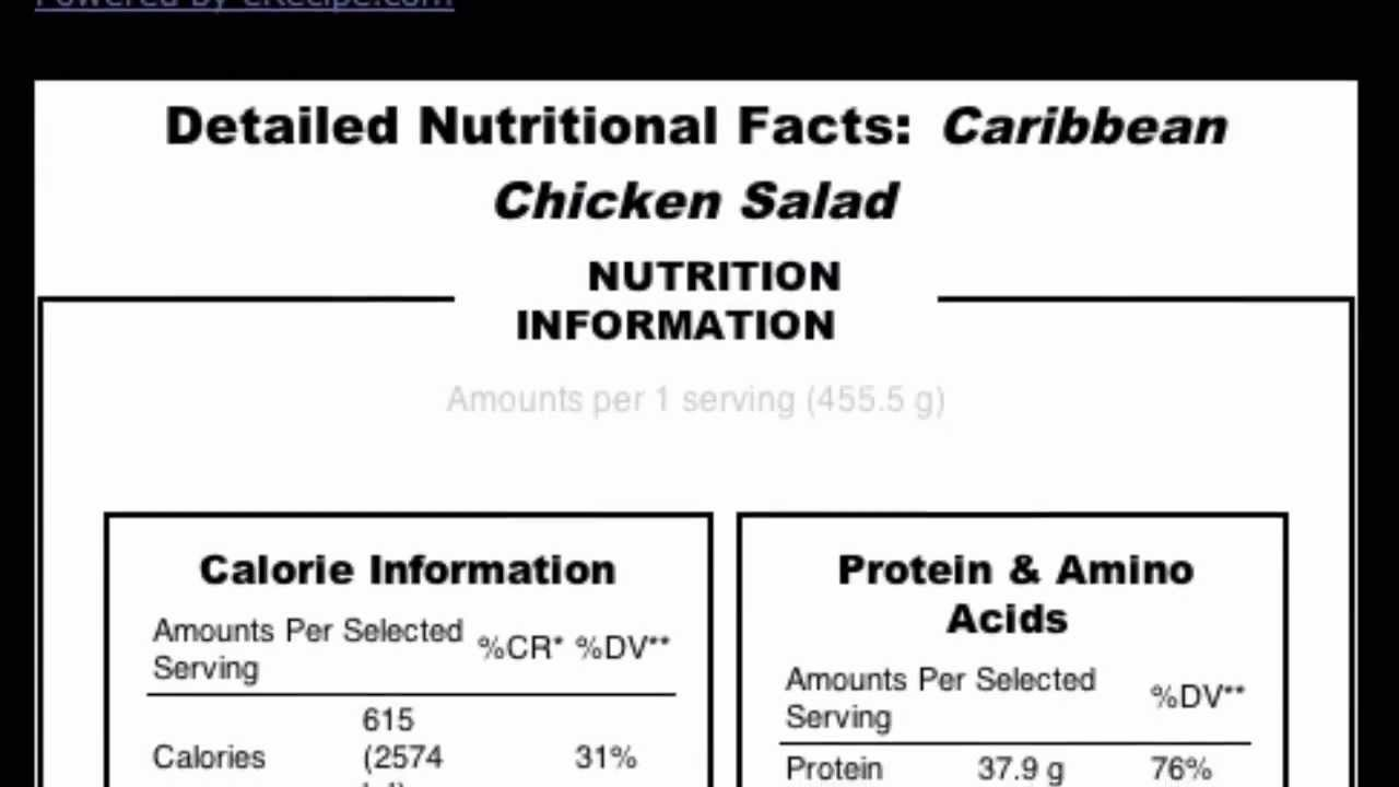 Nutrition facts label calculator erecipe youtube nutrition facts label calculator erecipe forumfinder Images