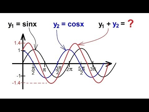 how to make a sine function
