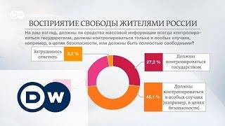Соцопрос: как россияне и русскоязычные в ФРГ воспринимают свободу