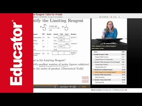 Completing the Reagent Table | Organic Chemistry Lab