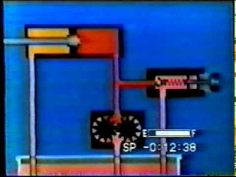 Circuito Hidraulico : Bomba despósito y circuito hidraulico youtube