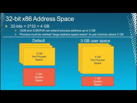 Mysteries of Memory Management Revealed,with Mark Russinovich (Part 1 of 2)WCL405 HD