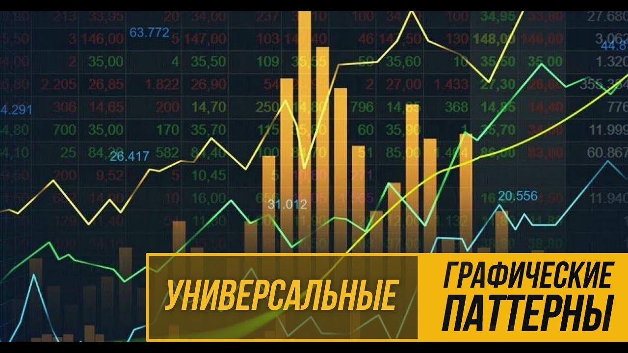 Как определять рыночные движения с помощью графических паттернов?