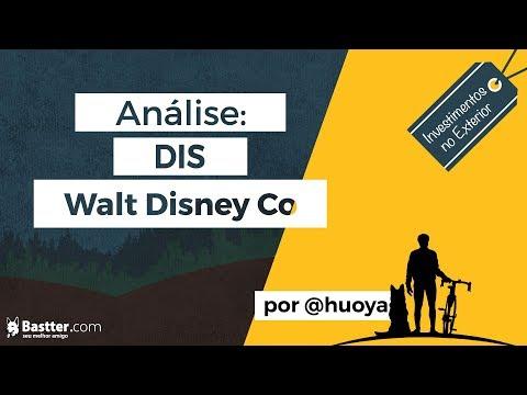 Investimento no Exterior - DIS - Walt Disney Co