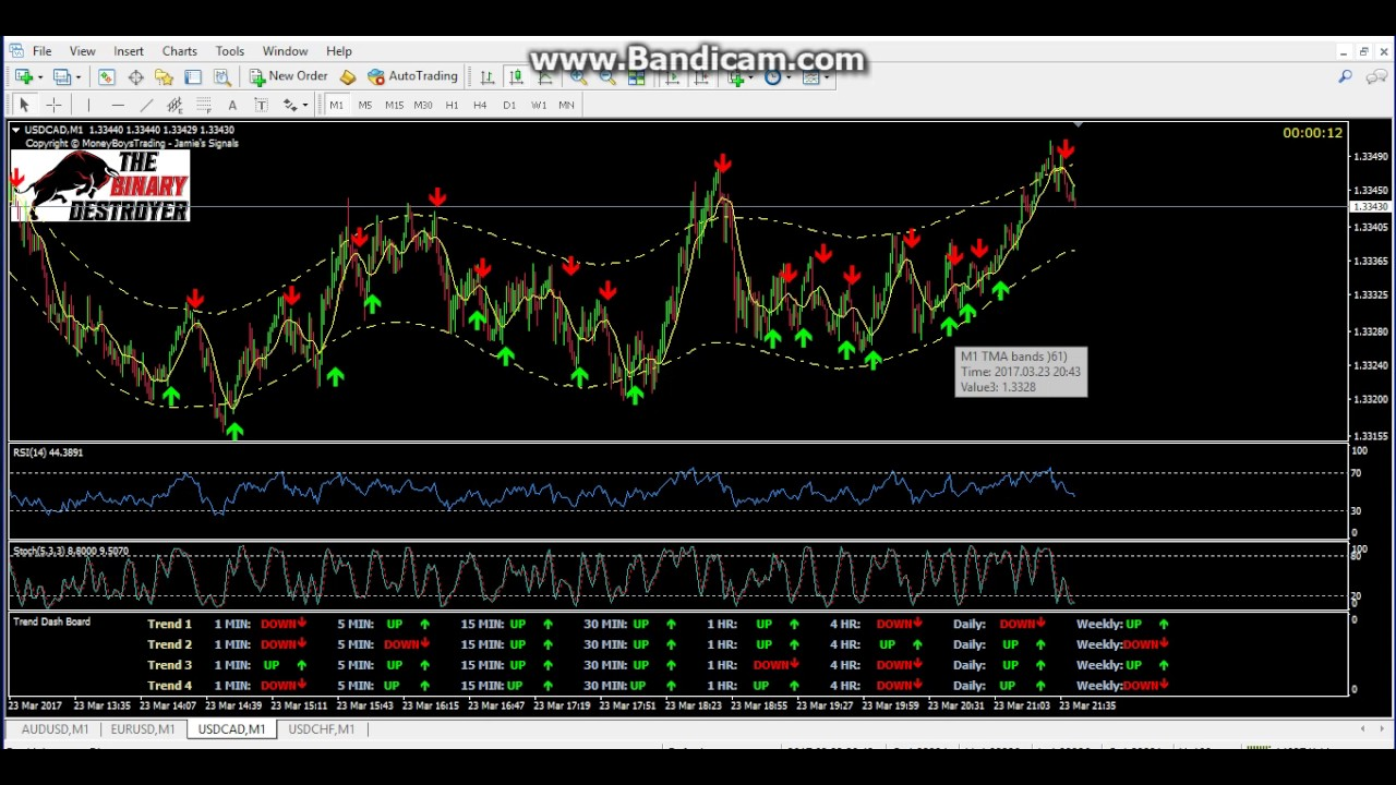 Capital option binary trading signals