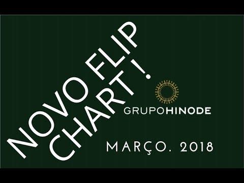 Novo Flip Chart Hinode 2018 Para Download Atualizado Youtube