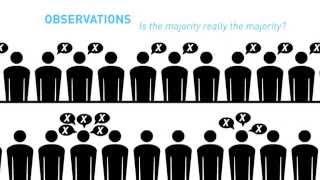 conformity [cc]