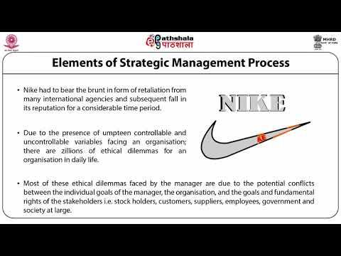 Ethics, Social Responsibility And Strategic Management