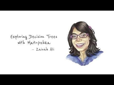 Exploring Decision Trees with Matryoshka—Zainab Ali