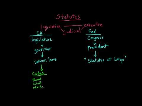 2. Statutes