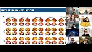 Neuroccino 18th January - relativistic diffusion framework, brain hierarchy, asymmetry in gradients