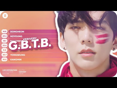 VERIVERY - G.B.T.B. Line Distribution (Color Coded)