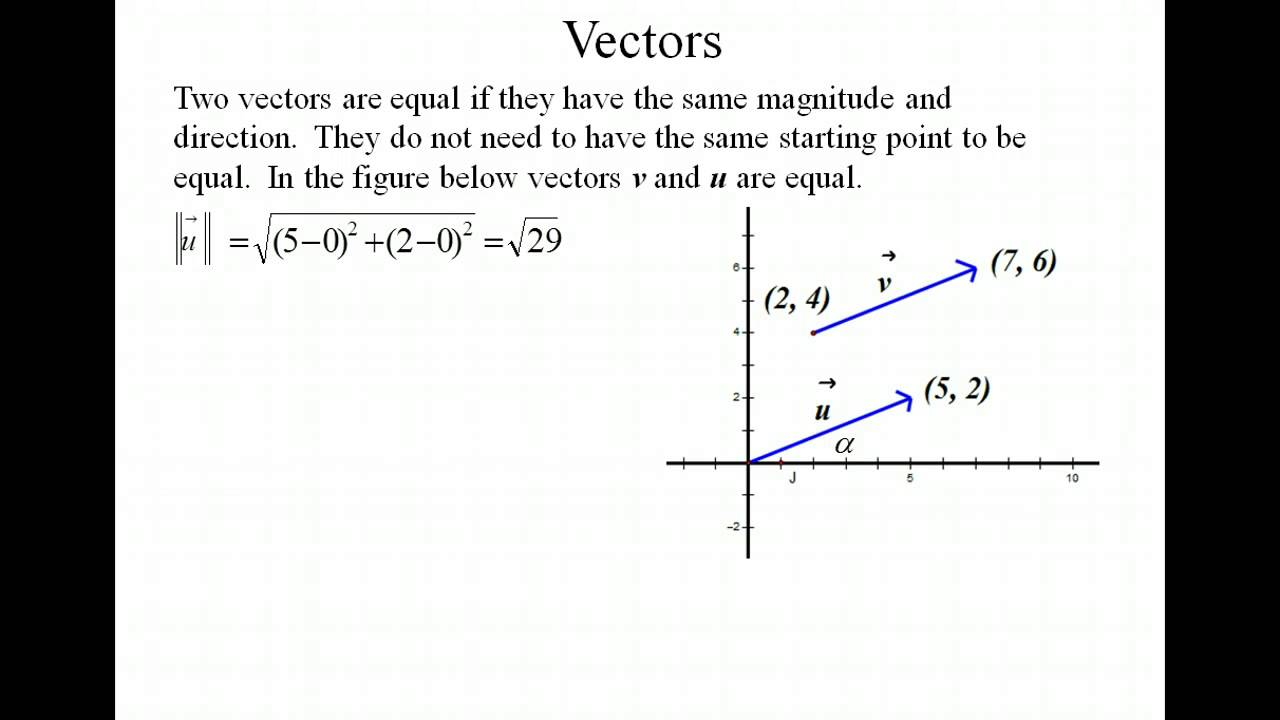 Vectors: Component form and Addition - YouTube