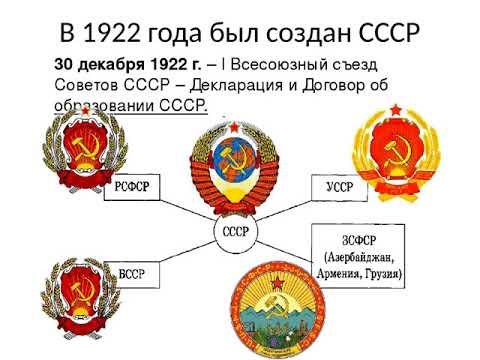 История России, подготовка РВП ВЖ
