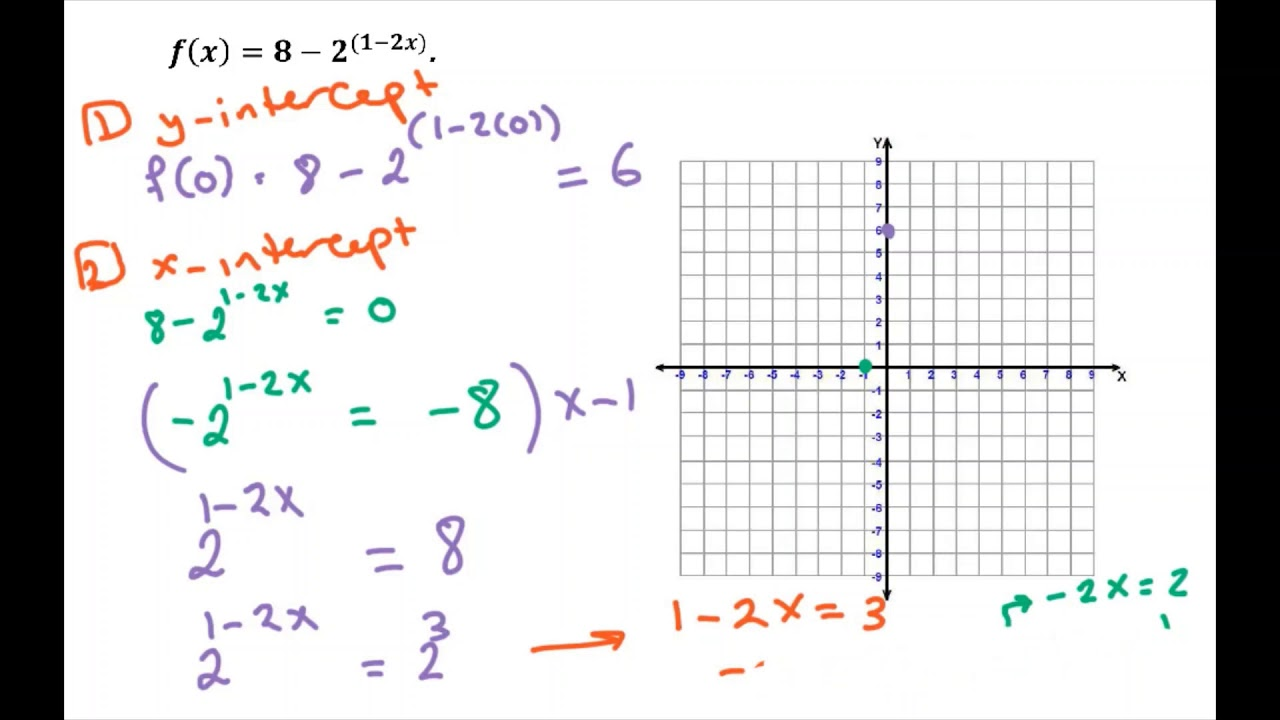 how to graph logs and exponentials