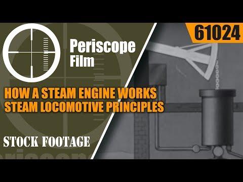 HOW A STEAM ENGINE WORKS STEAM LOCOMOTIVE PRINCIPLES 61024