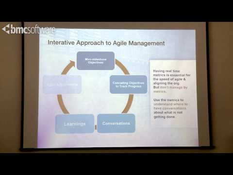 A Practical Approach to Large Scale Agile Development by Gary Gruver