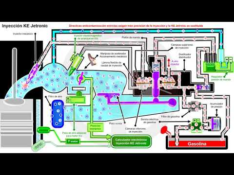 Inyección K Jetronic y KE Jetronic (9/10)