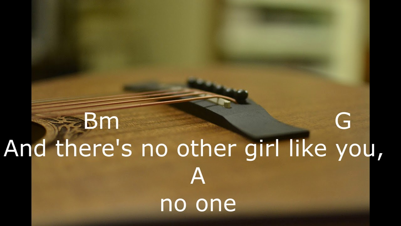 Ed Sheeran (guitar Instrumental Cover + Chords