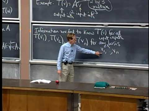 Lec 30 | MIT 18.06 Linear Algebra, Spring 2005