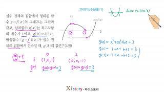 9-B-21/자이스토리/수학Ⅱ/2013(가)/수능(홀)…