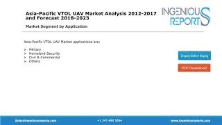 Asia-Pacific VTOL UAV Market Size, Share, Trends and Industry Outlook