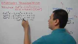 Cómo resolver ecuaciones trigonométricas. Ejemplo 2