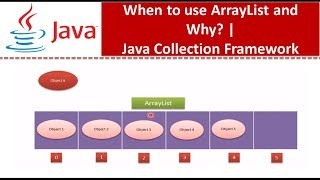 Java : Collection Framework : When to use ArrayList and Why?
