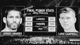Video Travfdy Post Fight: Jorge Linares V Luke Campbell; Canelo V Golovkin Replay download MP3, 3GP, MP4, WEBM, AVI, FLV Agustus 2018